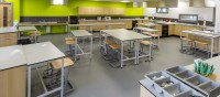 school food class furniture